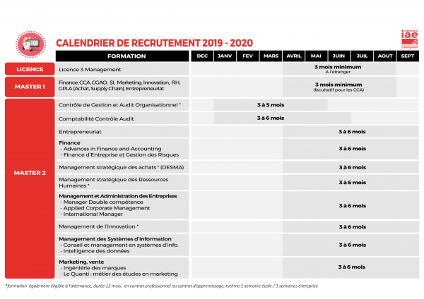 Calendrier Universitaire Uga.Calendrier Des Stages 2019 2020 Grenoble Iae Community